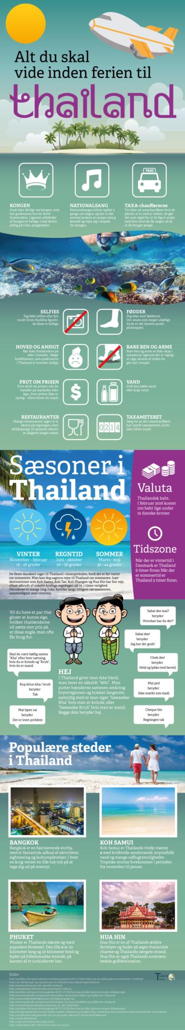 Alt du skal vide inden rejsen til Thailand - Infografik